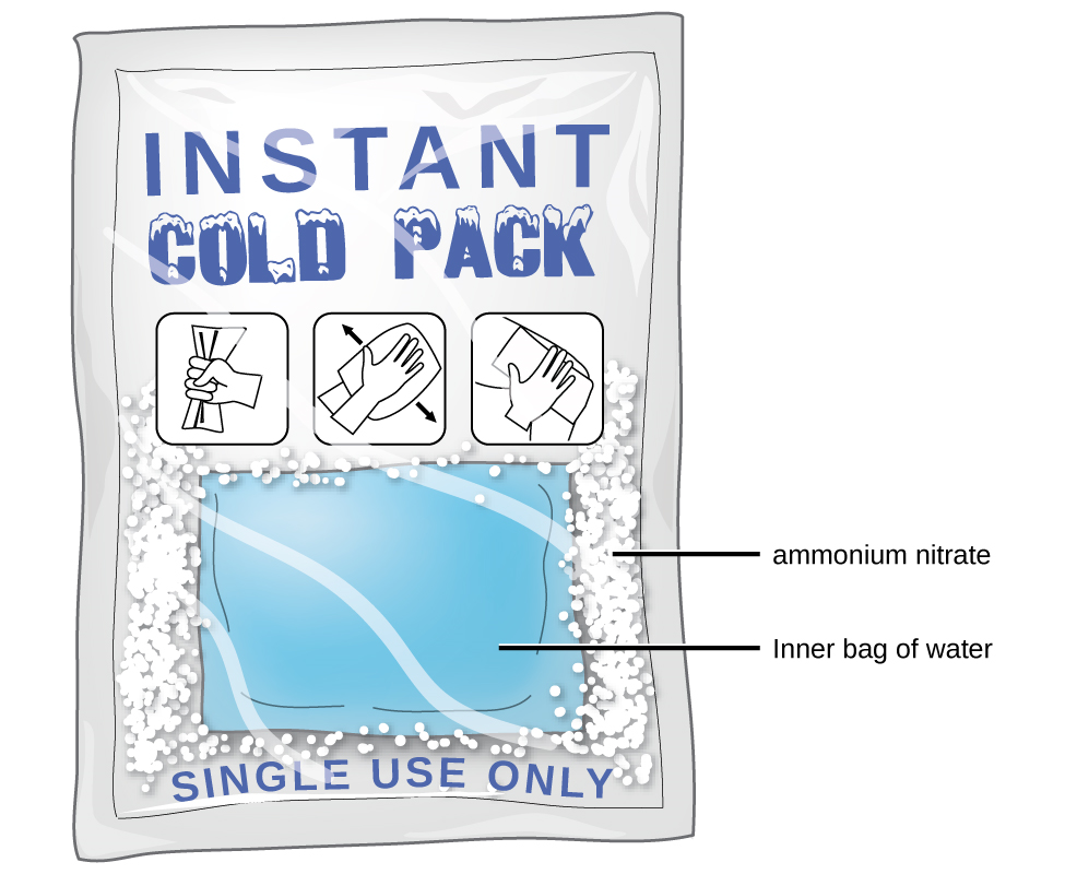 """Image shows a graphic of an instant cold pack. There are instructions for use on the front of the package. These instructions indicate that to use the cold pack, one must squeeze the package, mix the contents by kneading the bag. Once the cold pack is activated, it can be use to apply cold to minor injuries. The image also lists the two compounds in a cold pack: ammonium nitrate and water. Before use, these two compounds are kept separate, but once the cold pack is activated, these two compounds mix, producing an endothermic reaction, producing """"cold""""."""